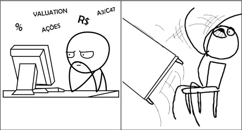 meme de pessoa calculando e jogando a mesa