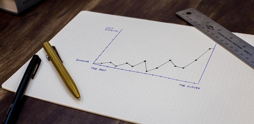 Imagem de gráfico para post