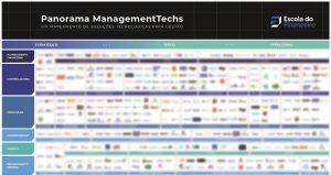 Imagem do panorama management techs